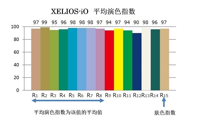 zh-xelios-io-12
