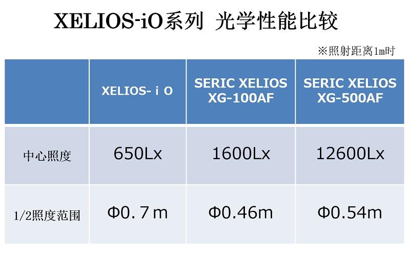 zh-xelios-io-15
